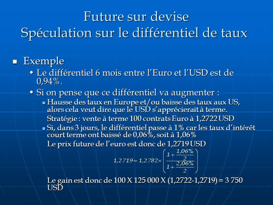 Future sur devise Spéculation sur le différentiel de taux Future sur devise Spéculation sur le différentiel de taux Exemple Exemple Le différentiel 6