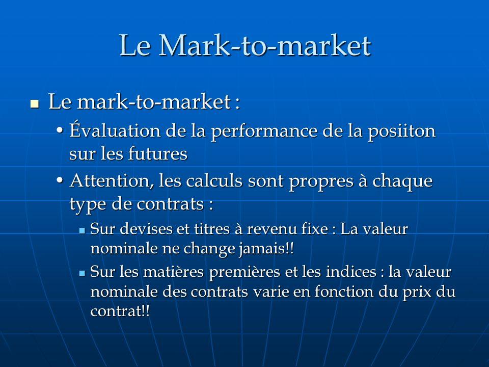 Le Mark-to-market Le mark-to-market : Le mark-to-market : Évaluation de la performance de la posiiton sur les futuresÉvaluation de la performance de l