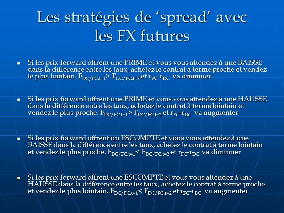 Les stratégies de spread avec les FX futures Si les prix forward offrent une PRIME et vous vous attendez à une BAISSE dans la différence entre les tau