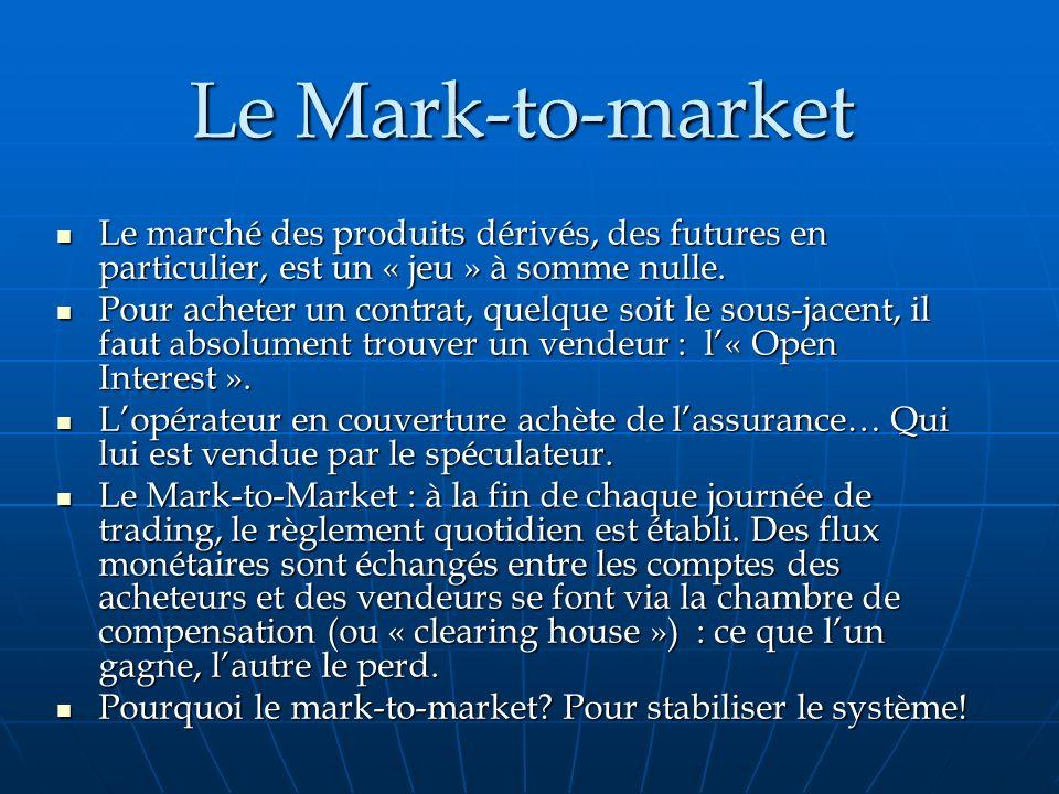 Le Mark-to-market Le marché des produits dérivés, des futures en particulier, est un « jeu » à somme nulle. Le marché des produits dérivés, des future