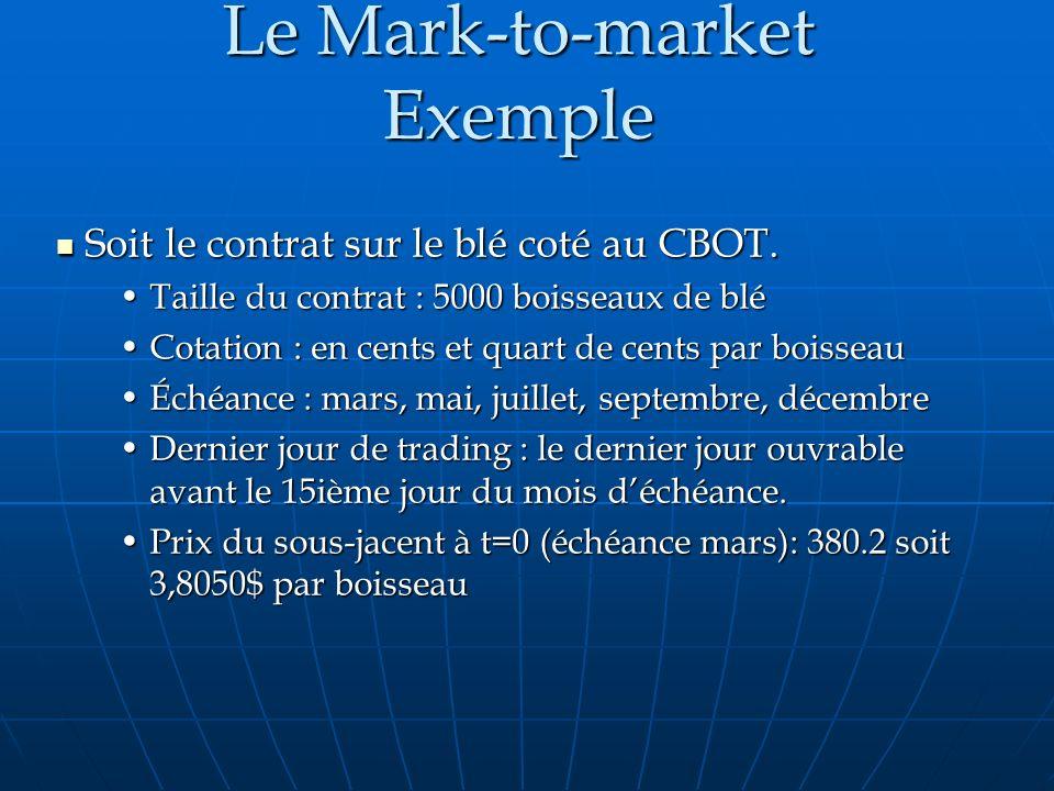 Le Mark-to-market Exemple Soit le contrat sur le blé coté au CBOT. Soit le contrat sur le blé coté au CBOT. Taille du contrat : 5000 boisseaux de bléT