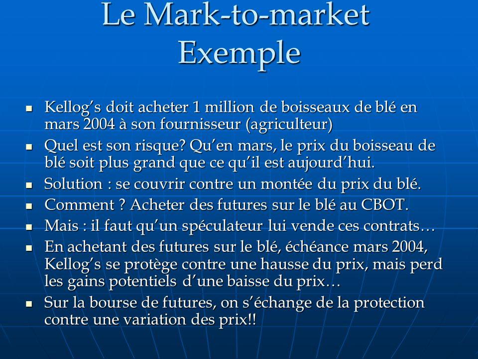 Le Mark-to-market Exemple Kellogs doit acheter 1 million de boisseaux de blé en mars 2004 à son fournisseur (agriculteur) Kellogs doit acheter 1 milli