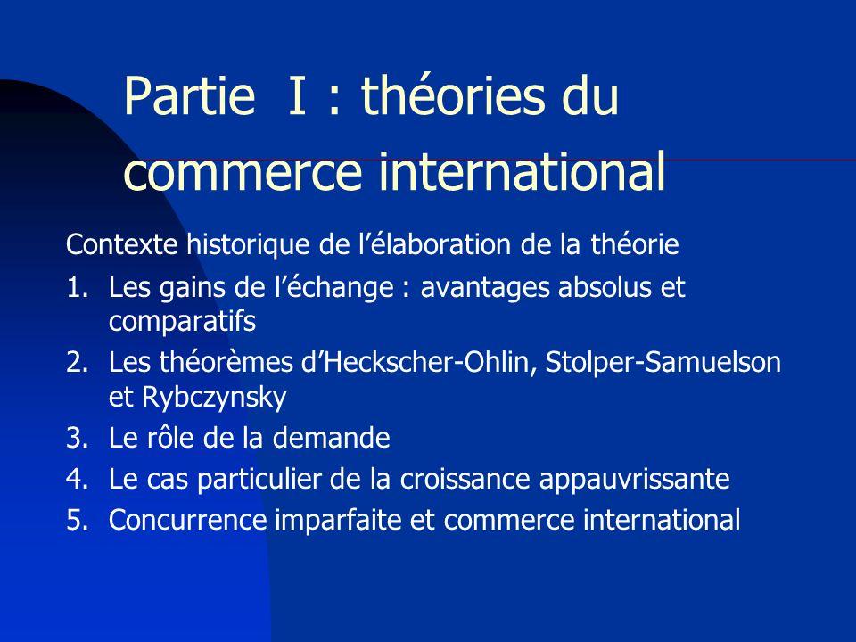 Partie I : théories du commerce international Contexte historique de lélaboration de la théorie 1.Les gains de léchange : avantages absolus et compara