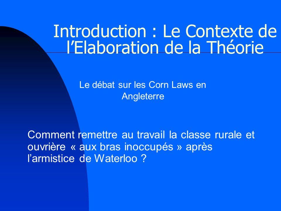 Introduction : Le Contexte de lElaboration de la Théorie Le débat sur les Corn Laws en Angleterre Comment remettre au travail la classe rurale et ouvr