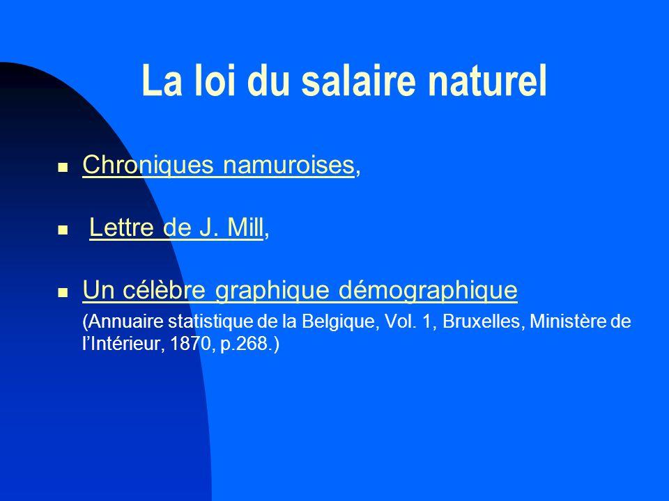 La loi du salaire naturel Chroniques namuroises, Chroniques namuroises Lettre de J. Mill,Lettre de J. Mill Un célèbre graphique démographique (Annuair
