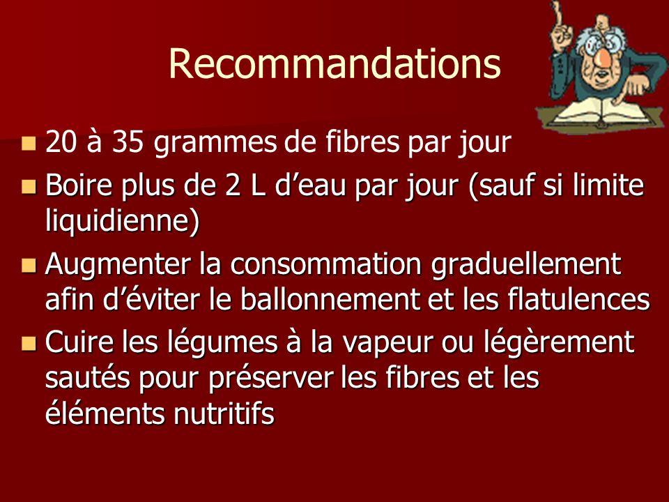 Recommandations 20 à 35 grammes de fibres par jour Boire plus de 2 L deau par jour (sauf si limite liquidienne) Boire plus de 2 L deau par jour (sauf