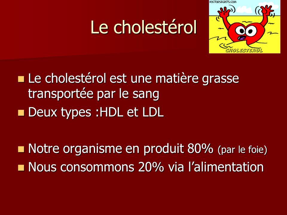 Le cholestérol Le cholestérol est une matière grasse transportée par le sang Le cholestérol est une matière grasse transportée par le sang Deux types