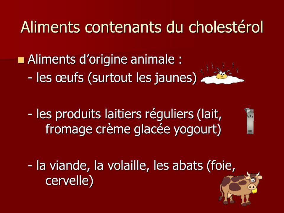 Aliments contenants du cholestérol Aliments dorigine animale : Aliments dorigine animale : - les œufs (surtout les jaunes) - les produits laitiers rég