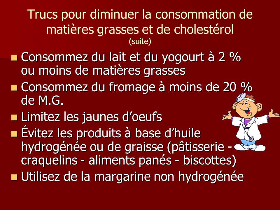Trucs pour diminuer la consommation de matières grasses et de cholestérol (suite) Consommez du lait et du yogourt à 2 % ou moins de matières grasses C