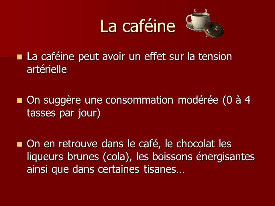 La caféine La caféine peut avoir un effet sur la tension artérielle La caféine peut avoir un effet sur la tension artérielle On suggère une consommati