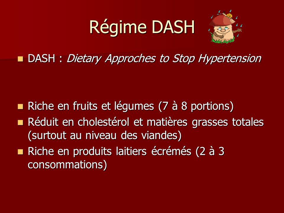 Régime DASH DASH : Dietary Approches to Stop Hypertension DASH : Dietary Approches to Stop Hypertension Riche en fruits et légumes (7 à 8 portions) Ri