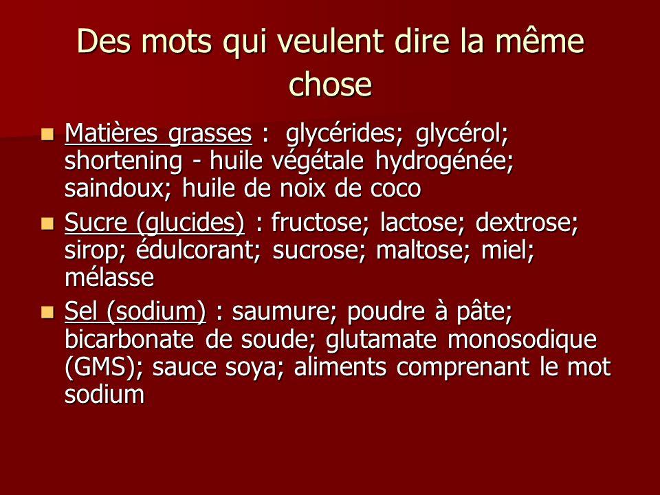 Des mots qui veulent dire la même chose Matières grasses : glycérides; glycérol; shortening - huile végétale hydrogénée; saindoux; huile de noix de co