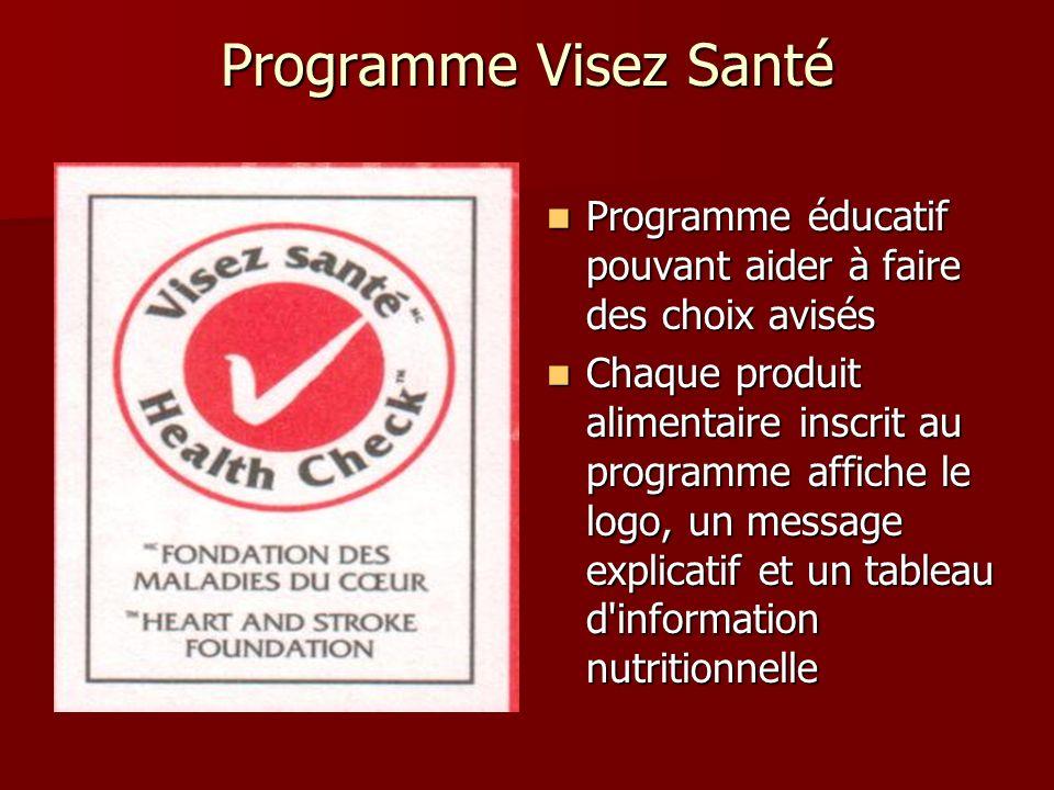 Programme Visez Santé Programme éducatif pouvant aider à faire des choix avisés Programme éducatif pouvant aider à faire des choix avisés Chaque produ