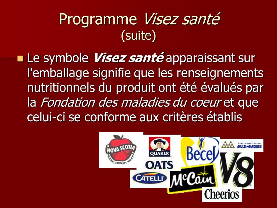 Programme Visez santé (suite) Le symbole Visez santé apparaissant sur l'emballage signifie que les renseignements nutritionnels du produit ont été éva