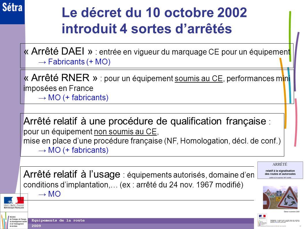 13 13 Equipements de la route 2009 « Arrêté DAEI » : entrée en vigueur du marquage CE pour un équipement Fabricants (+ MO) « Arrêté RNER » : pour un é
