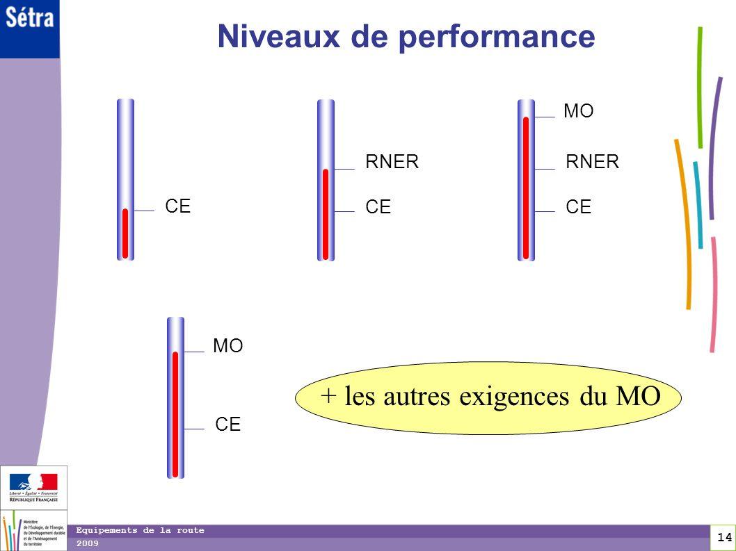 14 14 Equipements de la route 2009 CE RNER CE RNER MO CE MO Niveaux de performance + les autres exigences du MO