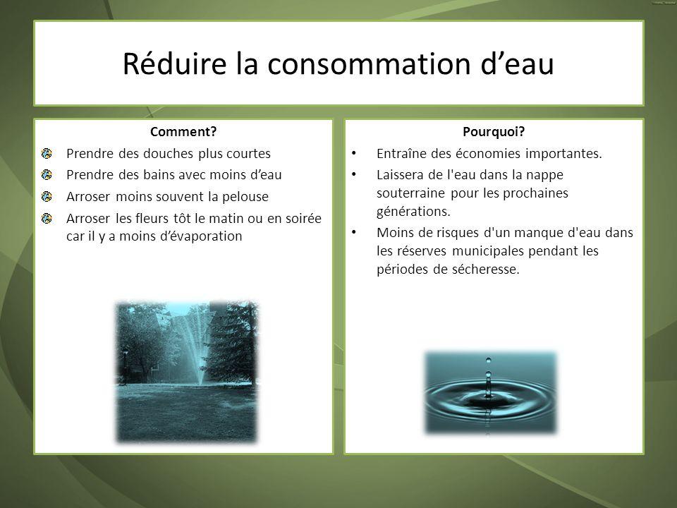 Réduire la consommation deau Comment? Prendre des douches plus courtes Prendre des bains avec moins deau Arroser moins souvent la pelouse Arroser les