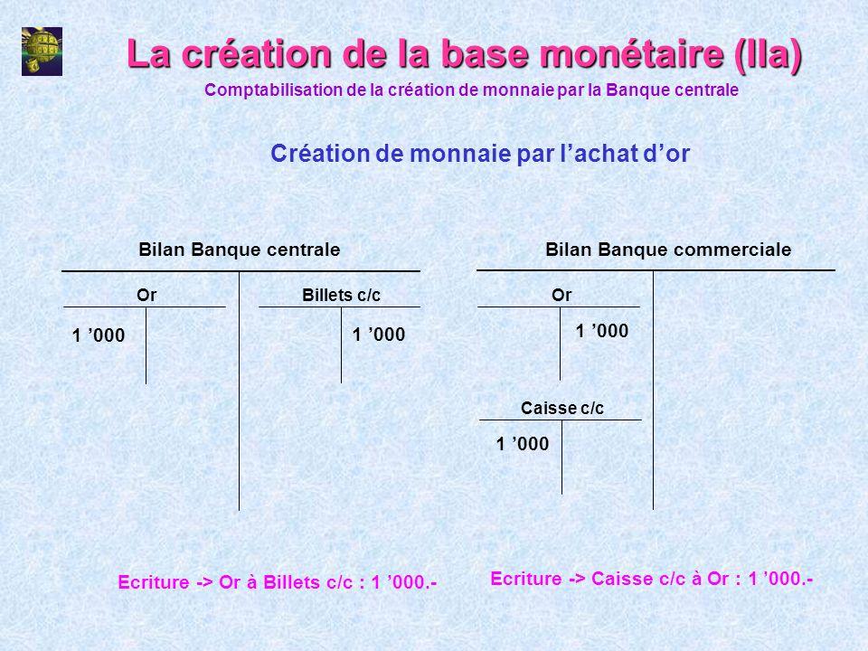 La création de la base monétaire (IIa) Création de monnaie par lachat dor Comptabilisation de la création de monnaie par la Banque centrale Bilan Banq