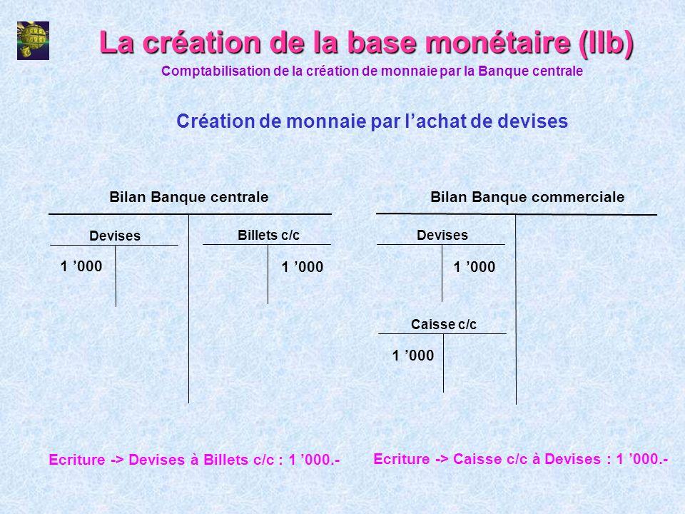 La création de la base monétaire (IIb) Création de monnaie par lachat de devises Comptabilisation de la création de monnaie par la Banque centrale Bil