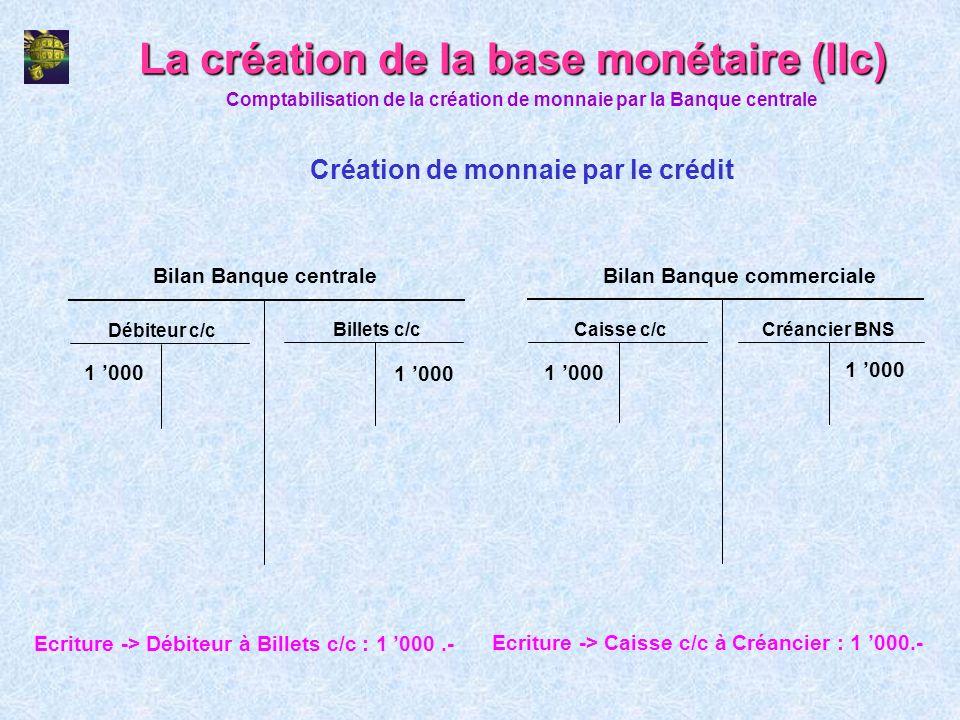 La création de la base monétaire (IIc) Création de monnaie par le crédit Comptabilisation de la création de monnaie par la Banque centrale Bilan Banqu