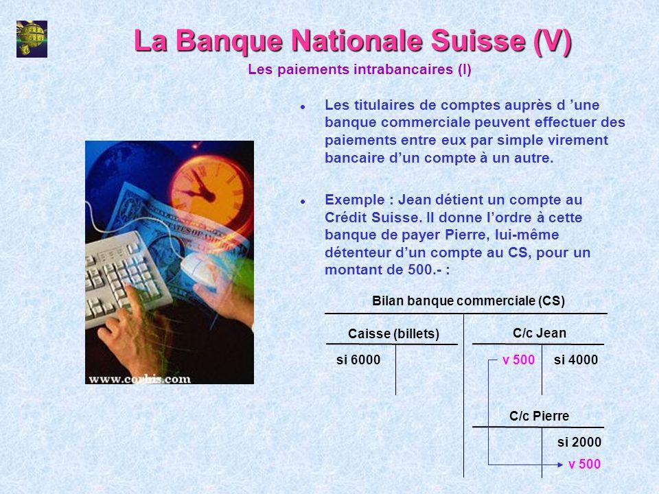 La Banque Nationale Suisse (V) l Les titulaires de comptes auprès d une banque commerciale peuvent effectuer des paiements entre eux par simple vireme