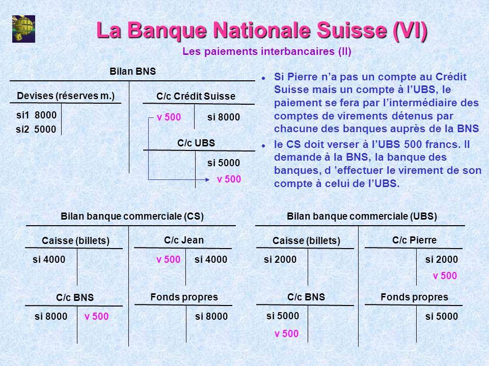La Banque Nationale Suisse (VI) l Si Pierre na pas un compte au Crédit Suisse mais un compte à lUBS, le paiement se fera par lintermédiaire des compte