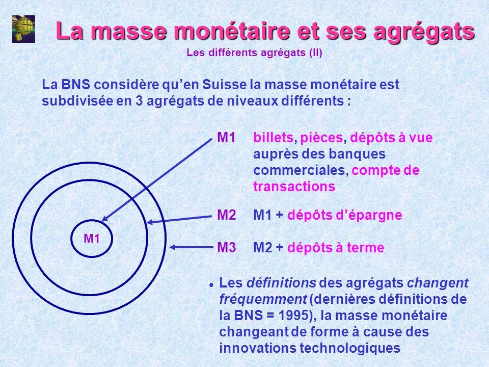 La masse monétaire et ses agrégats La BNS considère quen Suisse la masse monétaire est subdivisée en 3 agrégats de niveaux différents : Les différents