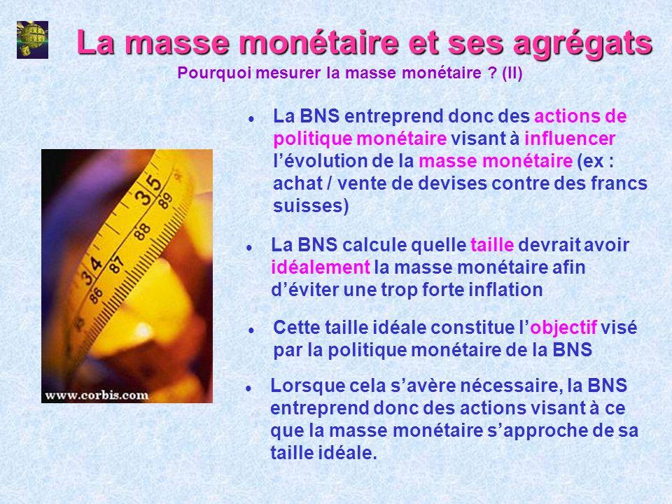 La masse monétaire et ses agrégats l La BNS entreprend donc des actions de politique monétaire visant à influencer lévolution de la masse monétaire (e