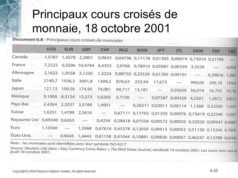 Copyright © 2004 Pearson Addison-Wesley. All rights reserved. 4-35 Principaux cours croisés de monnaie, 18 octobre 2001