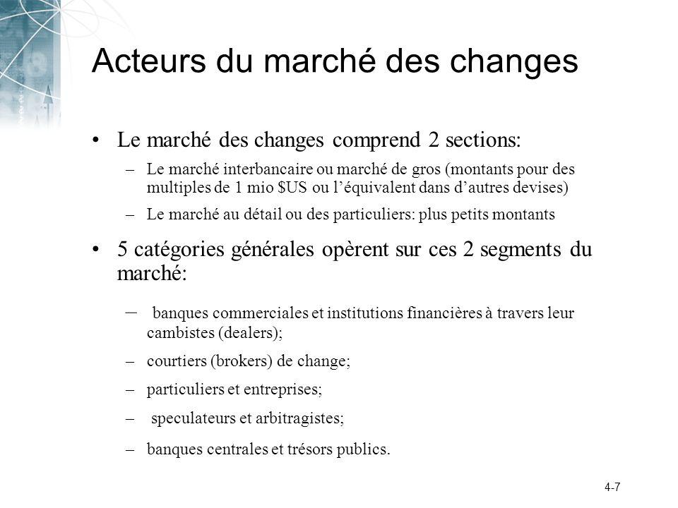 4-7 Acteurs du marché des changes Le marché des changes comprend 2 sections: –Le marché interbancaire ou marché de gros (montants pour des multiples d