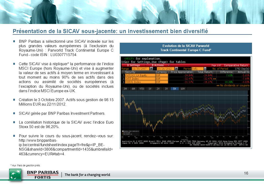 16 Evolution de la SICAV Parworld Track Continental Europe C Fund* BNP Paribas a sélectionné une SICAV indexée sur les plus grandes valeurs européenne