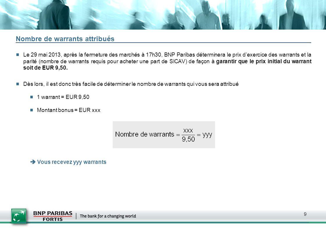 9 Nombre de warrants attribués Le 29 mai 2013, après la fermeture des marchés à 17h30, BNP Paribas déterminera le prix dexercice des warrants et la pa
