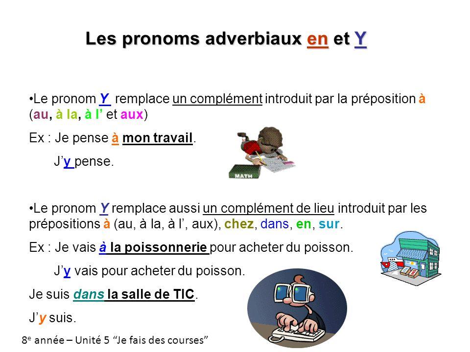 Le pronom Y remplace un complément introduit par la préposition à (au, à la, à l et aux) Ex : Je pense à mon travail. Jy pense. Le pronom Y remplace a