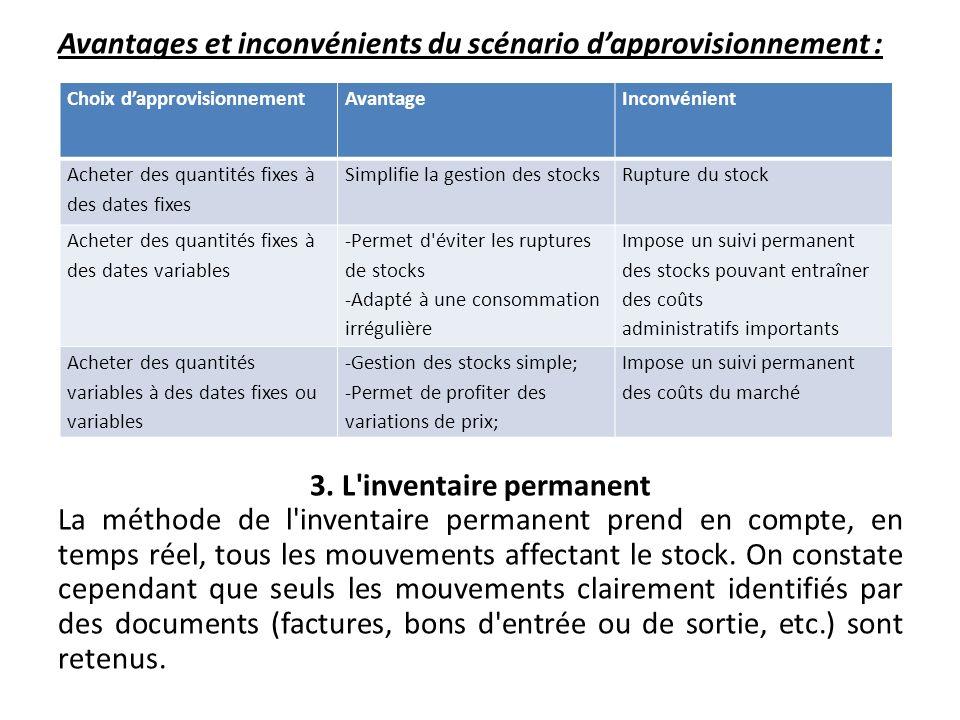 Avantages et inconvénients du scénario dapprovisionnement : 3. L'inventaire permanent La méthode de l'inventaire permanent prend en compte, en temps r