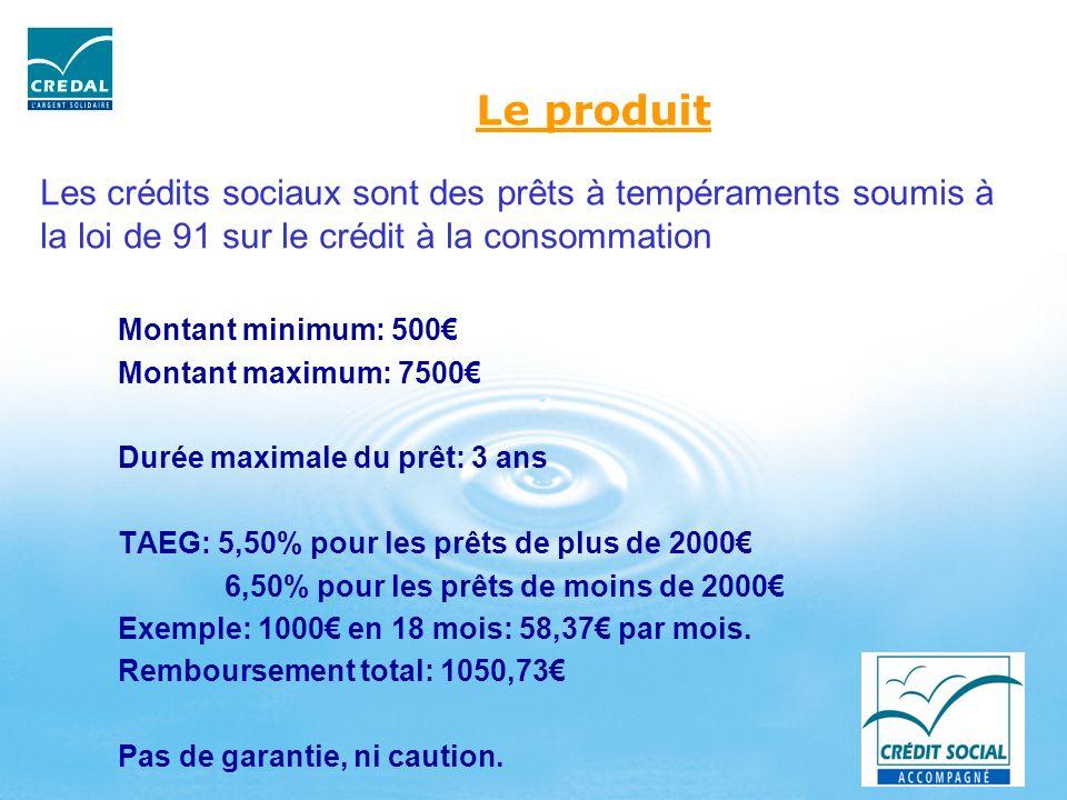 Le produit Montant minimum: 500 Montant maximum: 7500 Durée maximale du prêt: 3 ans TAEG: 5,50% pour les prêts de plus de 2000 6,50% pour les prêts de