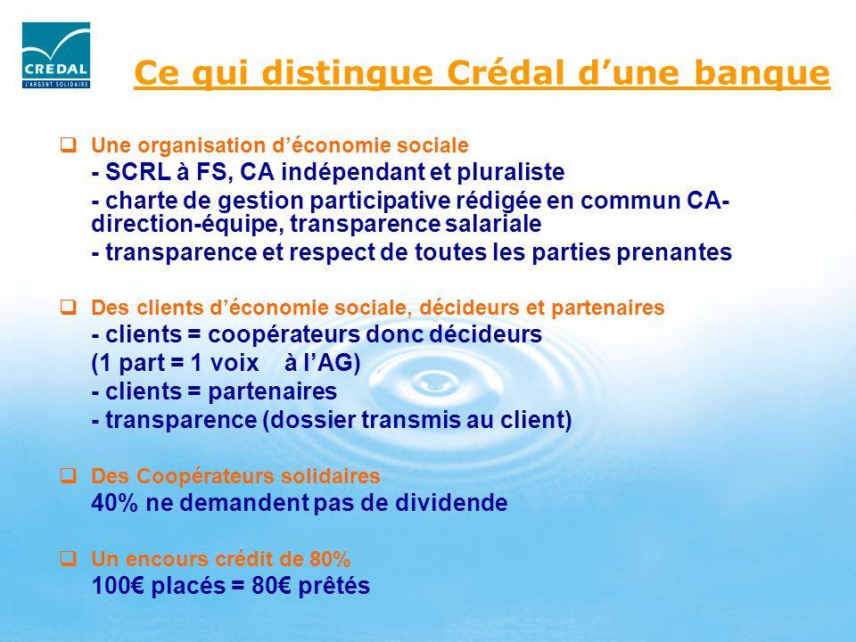 Ce qui distingue Crédal dune banque Une organisation déconomie sociale - SCRL à FS, CA indépendant et pluraliste - charte de gestion participative réd