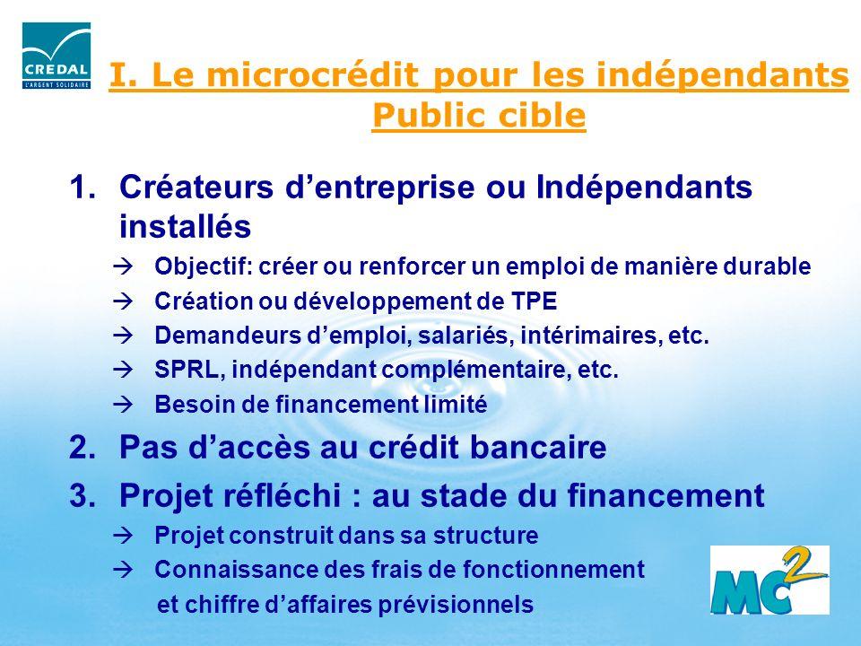 I. Le microcrédit pour les indépendants Public cible 1.Créateurs dentreprise ou Indépendants installés Objectif: créer ou renforcer un emploi de maniè