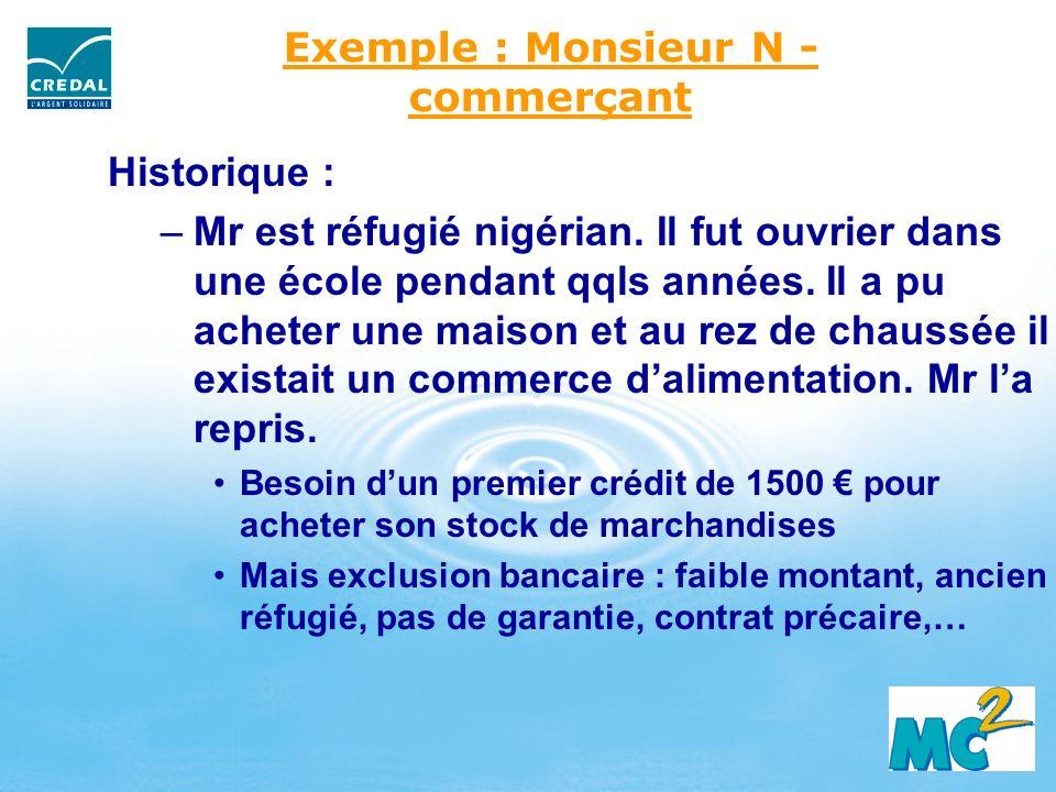 Exemple : Monsieur N - commerçant Historique : –Mr est réfugié nigérian. Il fut ouvrier dans une école pendant qqls années. Il a pu acheter une maison