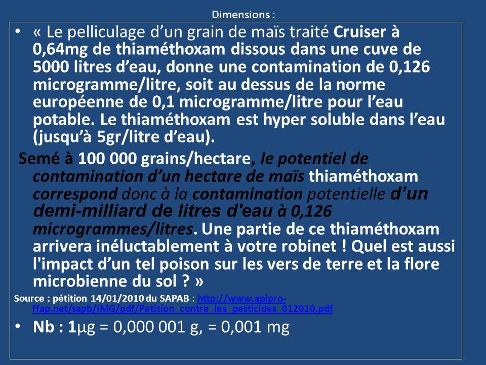 Dimensions : « Le pelliculage dun grain de maïs traité Cruiser à 0,64mg de thiaméthoxam dissous dans une cuve de 5000 litres deau, donne une contamina