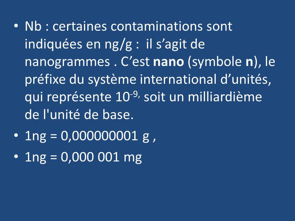 Nb : certaines contaminations sont indiquées en ng/g : il sagit de nanogrammes. Cest nano (symbole n), le préfixe du système international dunités, qu