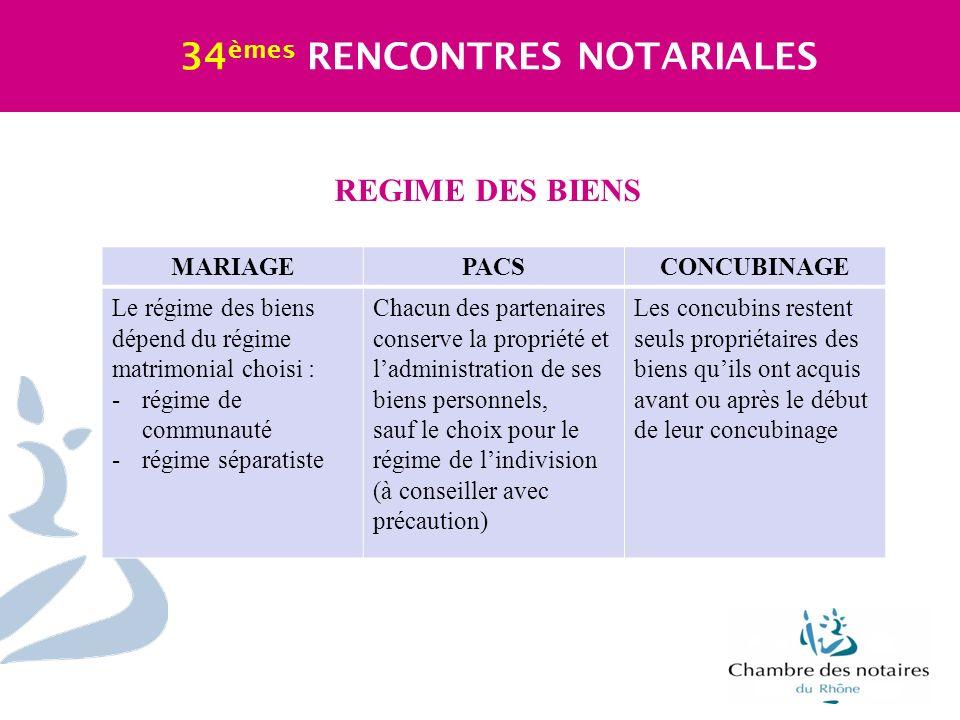 REGIME DES BIENS 34 èmes RENCONTRES NOTARIALES MARIAGEPACSCONCUBINAGE Le régime des biens dépend du régime matrimonial choisi : - régime de communauté