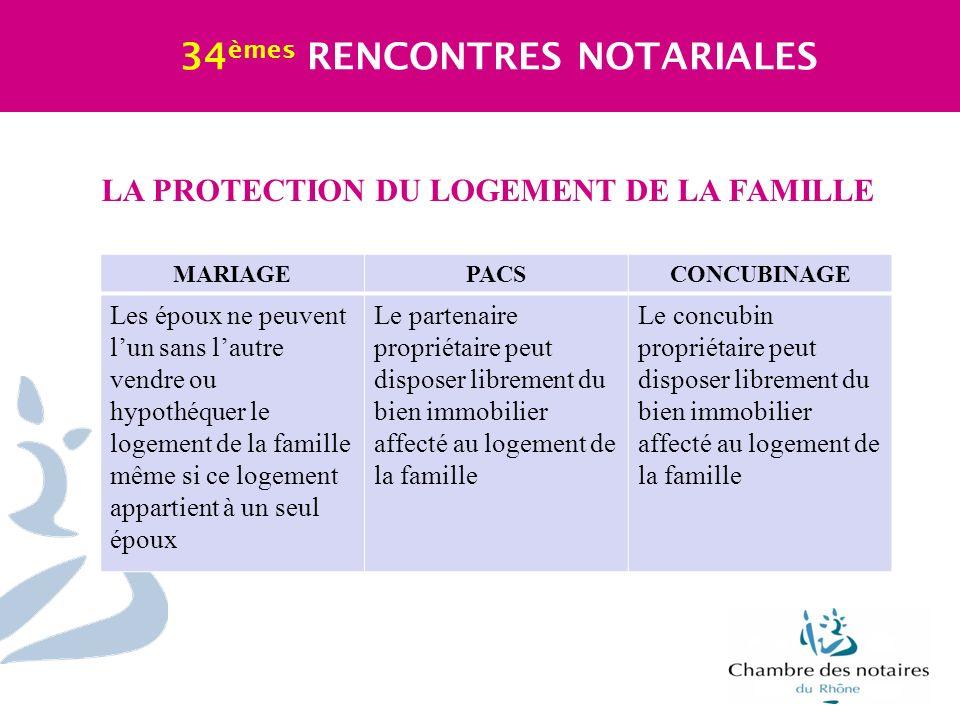 LA PROTECTION DU LOGEMENT DE LA FAMILLE 34 èmes RENCONTRES NOTARIALES MARIAGEPACSCONCUBINAGE Les époux ne peuvent lun sans lautre vendre ou hypothéque