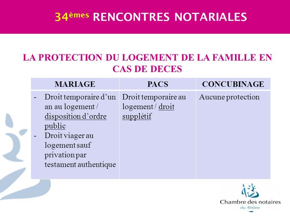 LA PROTECTION DU LOGEMENT DE LA FAMILLE EN CAS DE DECES 34 èmes RENCONTRES NOTARIALES MARIAGEPACSCONCUBINAGE - Droit temporaire dun an au logement / d