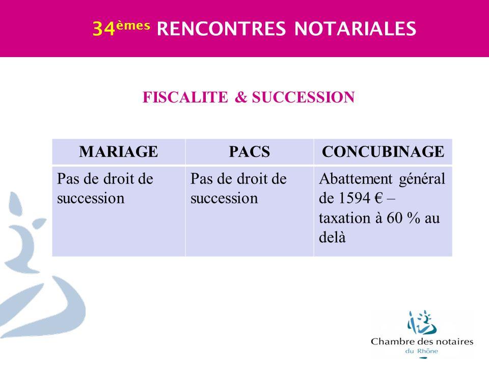 FISCALITE & SUCCESSION 34 èmes RENCONTRES NOTARIALES MARIAGEPACSCONCUBINAGE Pas de droit de succession Abattement général de 1594 – taxation à 60 % au