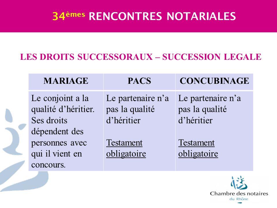 LES DROITS SUCCESSORAUX – SUCCESSION LEGALE 34 èmes RENCONTRES NOTARIALES MARIAGEPACSCONCUBINAGE Le conjoint a la qualité dhéritier. Ses droits dépend