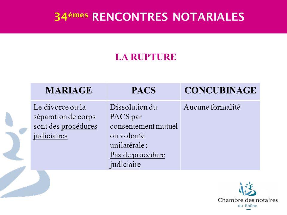 LA RUPTURE 34 èmes RENCONTRES NOTARIALES MARIAGEPACSCONCUBINAGE Le divorce ou la séparation de corps sont des procédures judiciaires Dissolution du PA