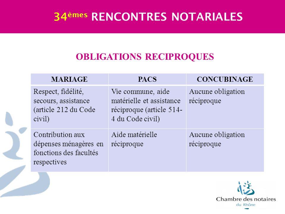 OBLIGATIONS RECIPROQUES 34 èmes RENCONTRES NOTARIALES MARIAGEPACSCONCUBINAGE Respect, fidélité, secours, assistance (article 212 du Code civil) Vie co