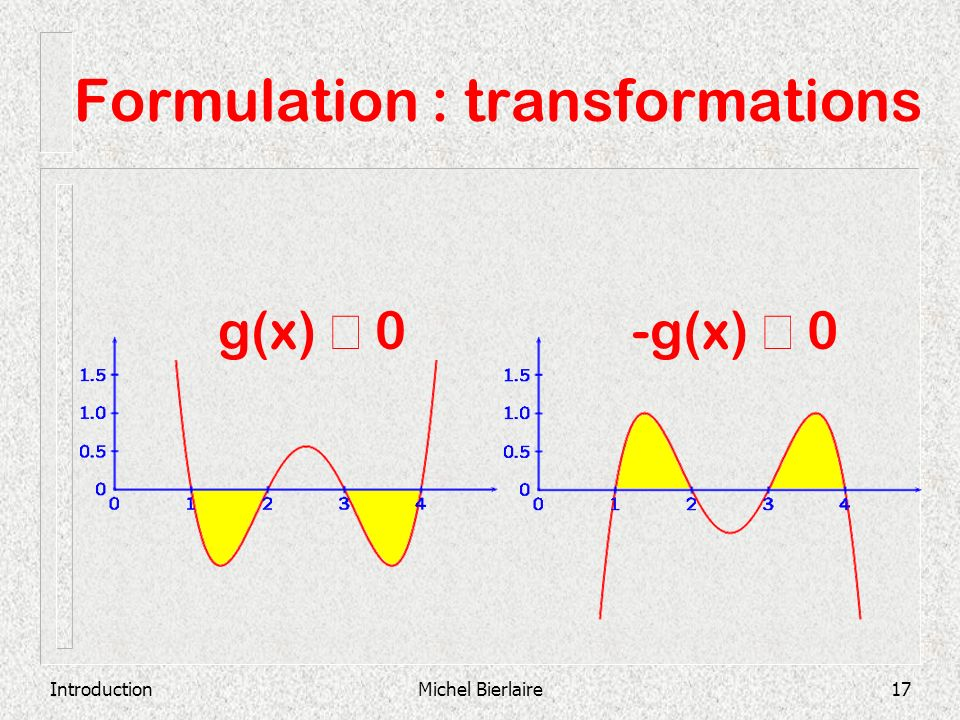 IntroductionMichel Bierlaire17 Formulation : transformations g(x) 0-g(x) 0
