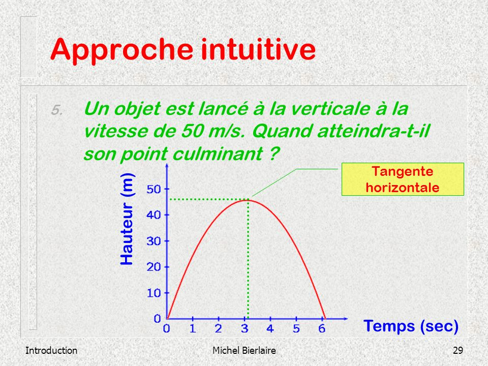 IntroductionMichel Bierlaire29 Approche intuitive 5. Un objet est lancé à la verticale à la vitesse de 50 m/s. Quand atteindra-t-il son point culminan