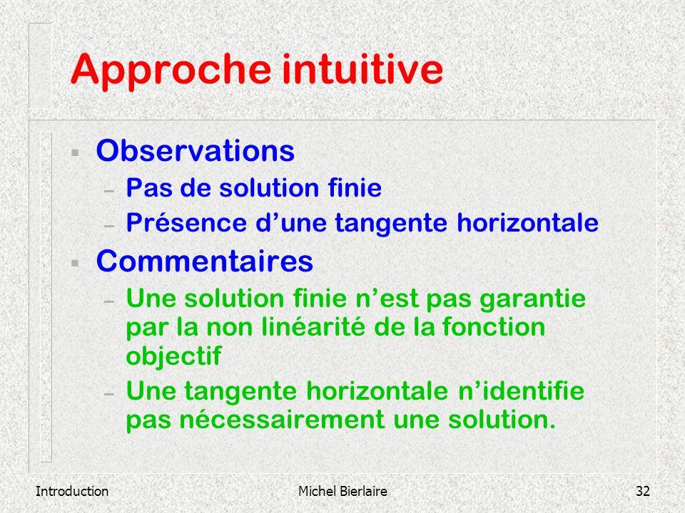 IntroductionMichel Bierlaire32 Approche intuitive Observations – Pas de solution finie – Présence dune tangente horizontale Commentaires – Une solutio